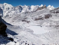 Everest Glaciers